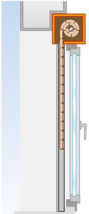Dossier Volets Roulants Integre Fenetre