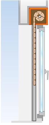 Dossier Volets Roulants Interieur Piece